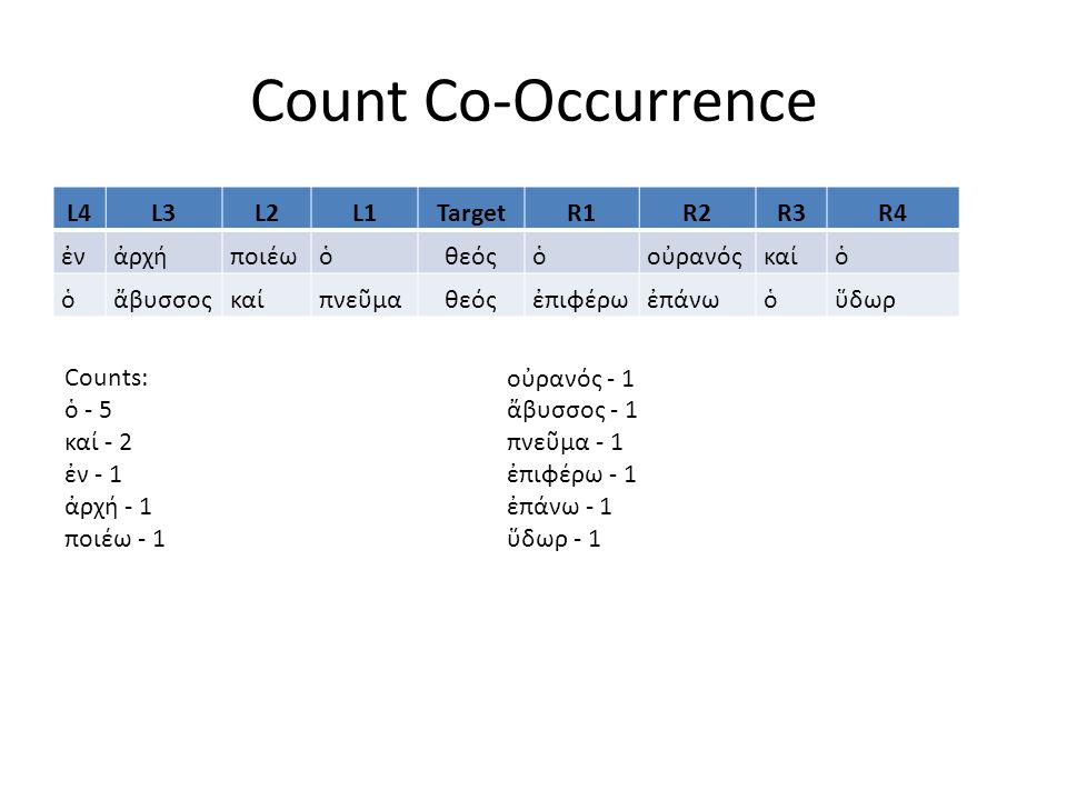 Calculate Statistical Significance Significant co-occurrence happens when two words occur together more often than you would expect by chance – LXX: ὁ 1 every 7 words, κύριος 1 every 72 – w/ θεός: ὁ 1 every 5 words, κύριος 1 every 22 – θεός attracts κύριος more than it attracts ὁ Log-likelihood measure