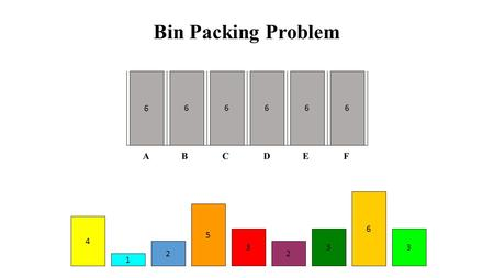 1 2 3 6 2 3 5 3 4 Bin Packing Problem 6 6 6 6 6 6.