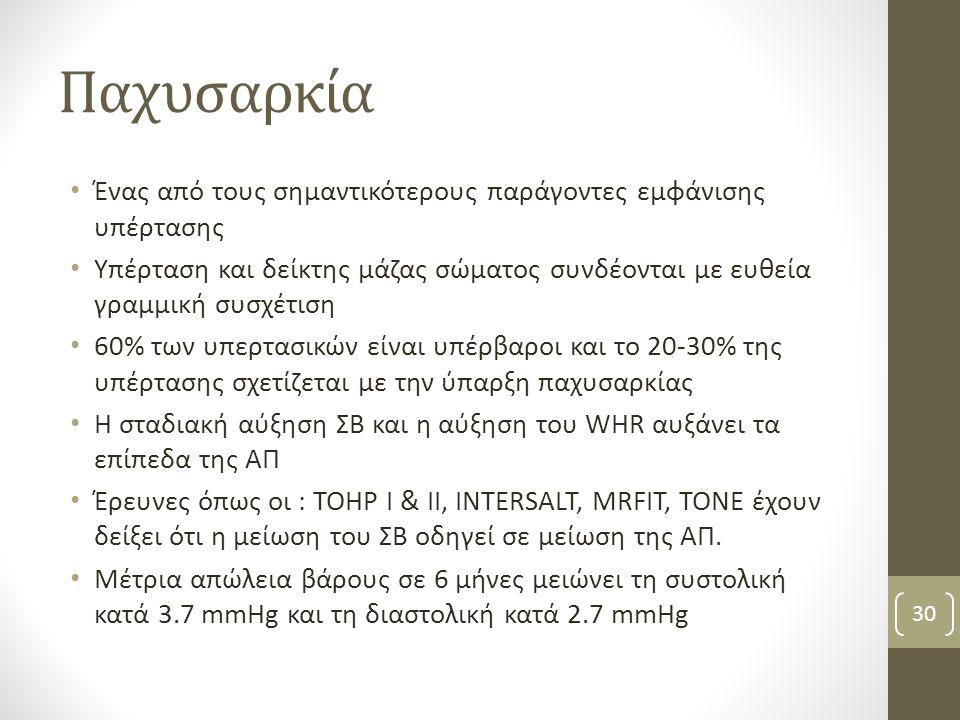"""Διατροφικά στοιχεία που σχετίζονται με την πρόληψη και την αντιμετώπιση της υπέρτασης Αλάτι (Na) """" Κάλιο """" Αλκοόλ """" Καφεΐνη """" Μαγνήσιο """" Ιχθυέλαια Ω 3 """" Ασβέστιο """" Σκόρδο """" Ελαιόλαδο """" Βιταμίνες 31"""