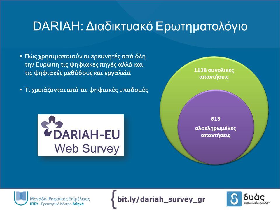 DARIAH: Διαδικτυακό Ερωτηματολόγιο