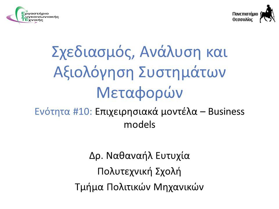 2 Επιχειρησιακά μοντέλα – Business models Περιεχόμενα ενότητας Βιβλιογραφική ανασκόπηση: Οι ρίζες του 'Business model' Το 'Business Model' -Συνιστώσες του 'Business model' -Business Model Canvas -Χρησιμότητα του Business Model -Χρήστες -Αξιολόγηση Η εμπειρία του STRAIGHTSOL Βιβλιογραφία