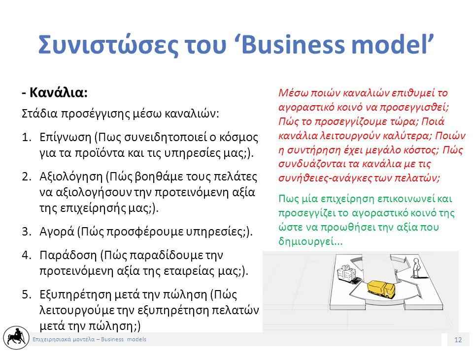 13 Επιχειρησιακά μοντέλα – Business models Συνιστώσες του 'Business model' Προσωπική εξυπηρέτηση (επικοινωνία μεταξύ πελάτη και αντιπροσώπου τεχνικής υποστήριξης).