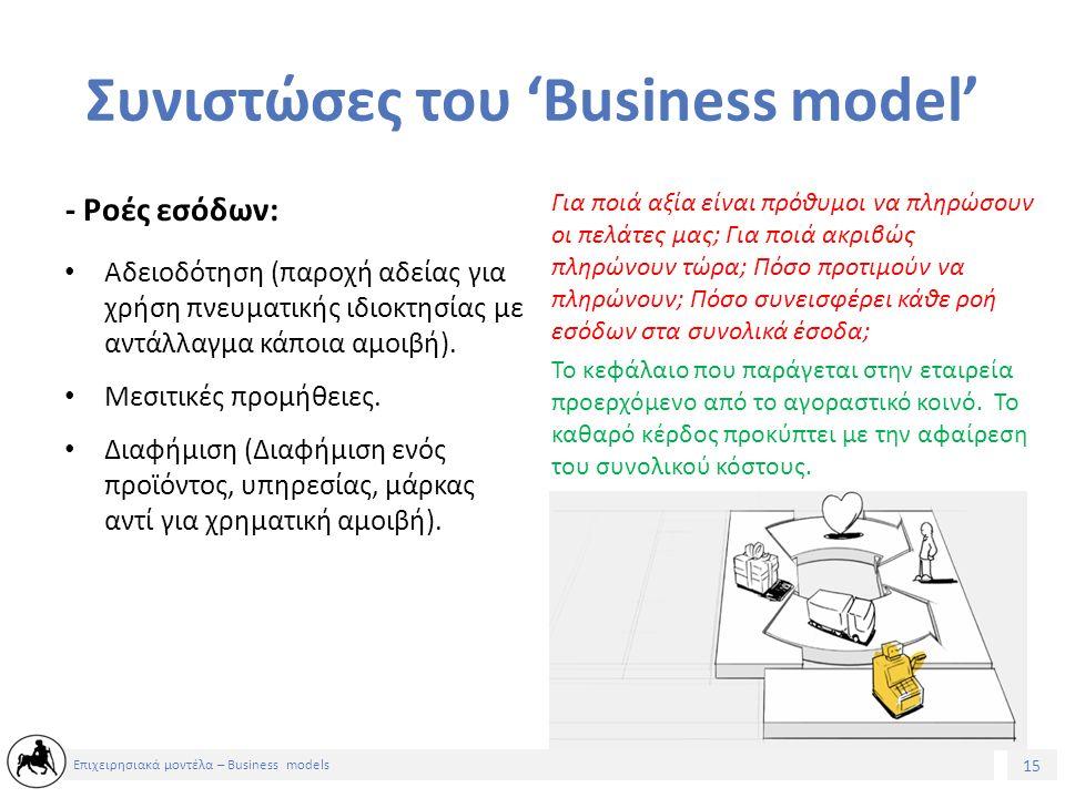 16 Επιχειρησιακά μοντέλα – Business models Συνιστώσες του 'Business model'