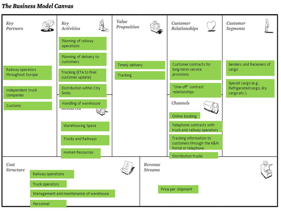 22 Επιχειρησιακά μοντέλα – Business models – Δυνατότητες μιας αξιολόγησης business model (με ανάλυση επιχειρηματικού μοντέλου) Κατανόηση και διάχυση: Η ανάλυση των επιχειρηματικών μοντέλων βοηθά τη σύλληψη, την οπτικοποίηση, την κατανόηση, την επικοινωνία και τη διάχυση της επιχειρηματικής λογικής.