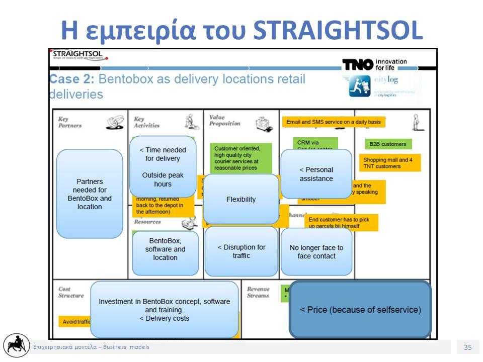 36 Επιχειρησιακά μοντέλα – Business models Η εμπειρία του STRAIGHTSOL