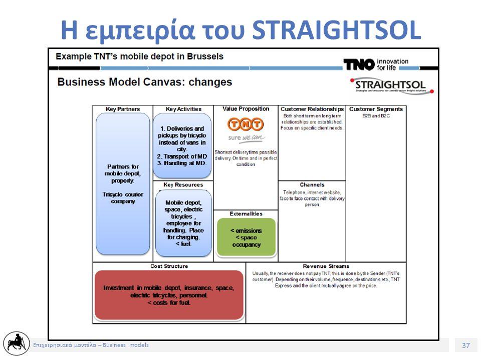 38 Επιχειρησιακά μοντέλα – Business models Η εμπειρία του STRAIGHTSOL