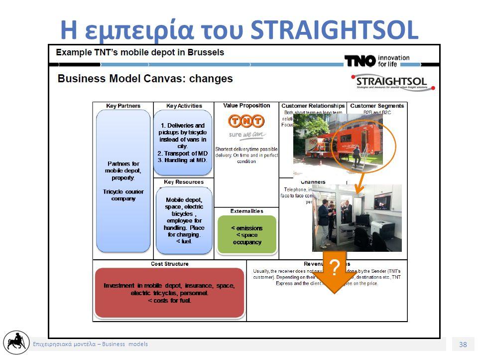 39 Επιχειρησιακά μοντέλα – Business models Βάσει μεθοδολογίας που αναπτύχθηκε στο έργο STRAIGHTSOL, ακολουθήθηκαν τα εξής βήματα για τις πιλοτικές δοκιμές: 1.Δημιουργία Business model για τις καταστάσεις «πριν» και «μετά».