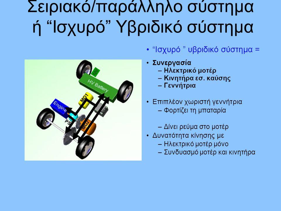 Αλληλοσυμπληρών ονται –Μοτέρ: - Υψηλή γραμμική ροπή, που αρχίζει από 0 rpm –Βενζινοκινητήρας: Υψηλή απόδοση σε υψηλές στροφές Ροπή Ταχύτητα οχήματος Μηχανής : Μοτέρ : Γιατί δύο κινητήρες ;