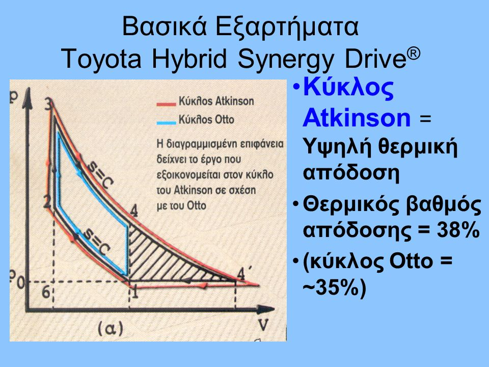 Υβριδικό Κιβώτιο / Μονάδα Διαίρεσης Ισχύος Μονάδα πλανητικών γραναζιών επιτρέπει λειτουργία σε διαφορετικές στροφές κινητήρα εσ.