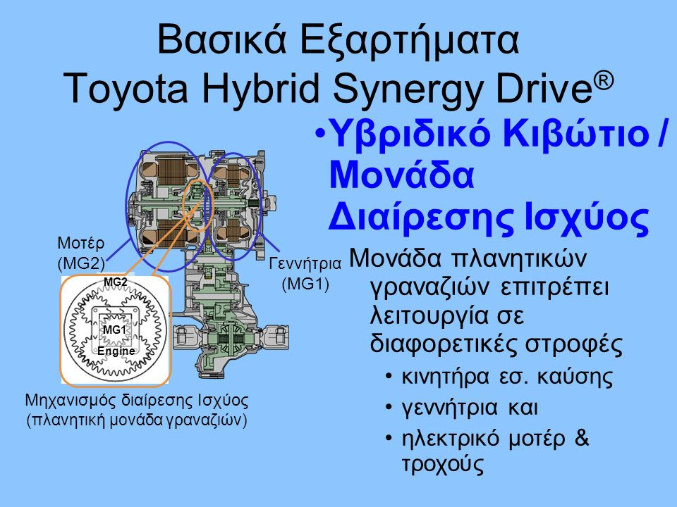 Μπαταρία Υψηλής Τάσης (HV) Μικρού σχετικά μεγέθους και βάρους (39 kg) Σε ασφαλή θέση στο χώρο αποσκευών πίσω από τα πίσω καθίσματα Επιτρέπει 0,41 m 3 χώρο αποσκευών Μπαταρία υψηλής τάσης Βασικά Εξαρτήματα Toyota Hybrid Synergy Drive ®