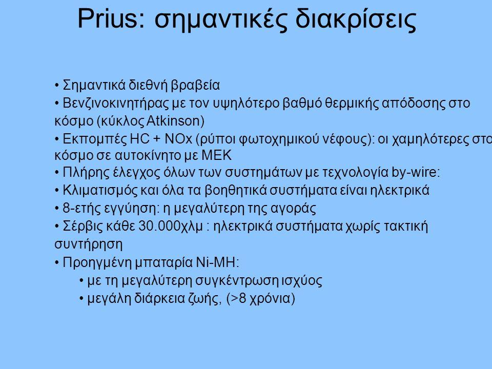 Prius: υπεροχή στις εκπομπές CO2 ΠΗΓΗ : Toyota Prius 104 g/km