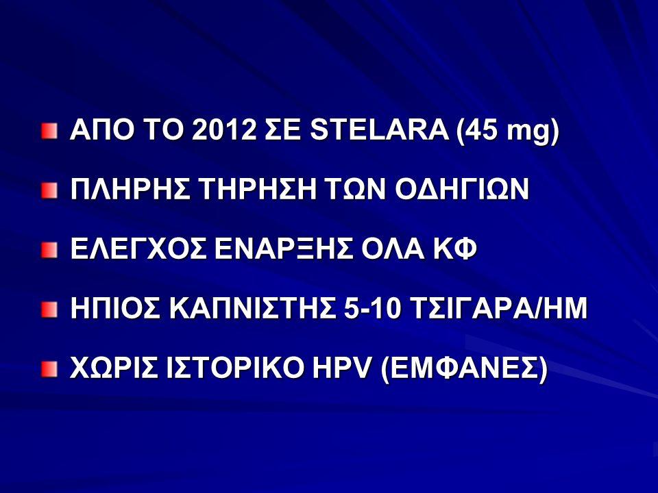 ΤΟ ΦΘΙΝΟΠΩΡΟ ΤΟΥ 2013 (ΜΕΤΑ ΠΕΡΙΠΟΥ 1 ½ ΕΤΟΣ ΛΗΨΗΣ STELARA - 8 ΛΗΨΕΙΣ): ΨΗΛΑΦΗΤΟ ΜΟΡΦΩΜΑ (ΑΝΤΙΛΗΠΤΟ ΜΕ ΤΗΝ ΓΛΩΣΣΑ) ΜΥΡΜΗΚΙΩΔΟΥΣ ΥΦΗΣ ΣΤΗΝ ΚΑΤΩ ΟΥΛΟΠΑΡΕΙΑΚΗ ΑΥΛΑΚΑ ΣΤΟ ΥΨΟΣ ΤΟΥ ΠΡΟΓΟΜΦΙΟΥ