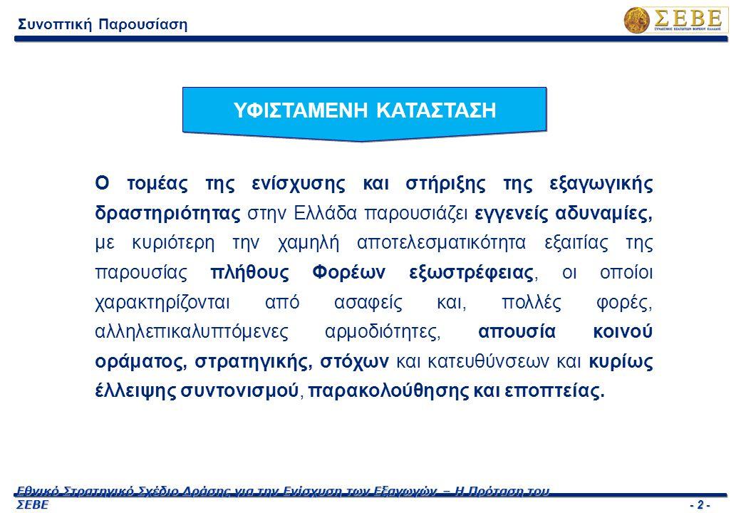 - 3 - Εθνικό Στρατηγικό Σχέδιο Δράσης για την Ενίσχυση των Εξαγωγών – Η Πρόταση του ΣΕΒΕ Συνοπτική Παρουσίαση ΣΤΡΑΤΗΓΙΚΗ Υπό τις υφιστάμενες απαιτητικές συνθήκες της οικονομικής κρίσης και του εντεινόμενου ανταγωνισμού σε παγκόσμιο επίπεδο, ο ΣΕΒΕ εκτιμά ότι το συμφέρον των ελληνικών εξαγωγικών επιχειρήσεων, αλλά και της ελληνικής οικονομίας εν γένει, άπτεται της μεγιστοποίησης της συνάφειας και της βελτιστοποίησης του συντονισμού όλων των εθνικών προσπαθειών ενίσχυσης της εξωστρέφειας, προερχόμενες είτε από τον Δημόσιο είτε από τον Ιδιωτικό Τομέα.