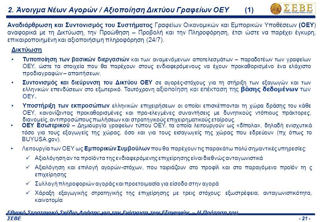 - 22 - Εθνικό Στρατηγικό Σχέδιο Δράσης για την Ενίσχυση των Εξαγωγών – Η Πρόταση του ΣΕΒΕ 2.