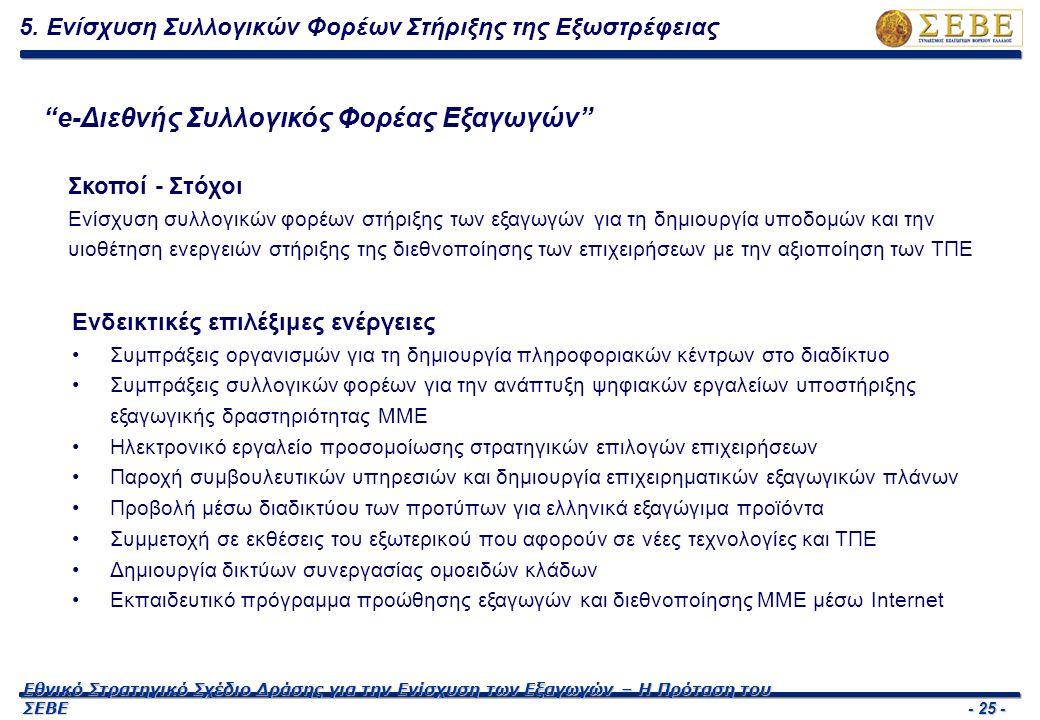 - 26 - Εθνικό Στρατηγικό Σχέδιο Δράσης για την Ενίσχυση των Εξαγωγών – Η Πρόταση του ΣΕΒΕ 6.