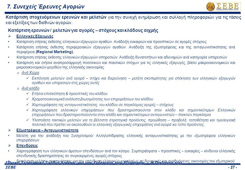 - 28 - Εθνικό Στρατηγικό Σχέδιο Δράσης για την Ενίσχυση των Εξαγωγών – Η Πρόταση του ΣΕΒΕ 8.Αξιοποίηση Δράσεων Εξωστρέφειας στο πλαίσιο του ΕΣΠΑ με το ΕΠ «ΕΞΑΓΩ» Λειτουργία του Ε.Π.