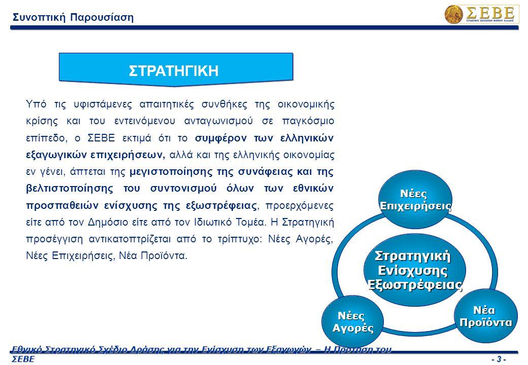 - 4 - Εθνικό Στρατηγικό Σχέδιο Δράσης για την Ενίσχυση των Εξαγωγών – Η Πρόταση του ΣΕΒΕ Συνοπτική Παρουσίαση Στο πλαίσιο αυτό προτείνεται η άμεση αναδιάρθρωση του εθνικού συστήματος ενίσχυσης και στήριξης της εξωστρέφειας και των ελληνικών εξαγωγών, με βελτίωση των μηχανισμών συντονισμού, παρακολούθησης και εποπτείας των Φορέων εξωστρέφειας και συγκεκριμένο πλάνο δράσης τόσο σε βραχυπρόθεσμο όσο και σε μεσοπρόθεσμο χρονικό ορίζοντα: 1.Ταμείο Εξωστρέφειας (Extroversion Fund) 2.Άνοιγμα Νέων Αγορών – Αξιοποίηση Δικτύου Γραφείων OEY 3.Country Re-Βranding / Ενέργειες Προώθησης – Προβολής 4.Ενεργοποίηση νέων και δυνητικά «Εξωστρεφών» Επιχειρήσεων 5.Ενίσχυση Συλλογικών Φορέων στήριξης της Εξωστρέφειας 6.Καλύτερη πρόσβαση σε Διεθνείς διαγωνισμούς προμηθειών 7.Συνεχείς Έρευνες Αγορών 8.Ενεργοποίηση δράσεων Εξωστρέφειας στο πλαίσιο του ΕΣΠΑ με το Ε.Π.