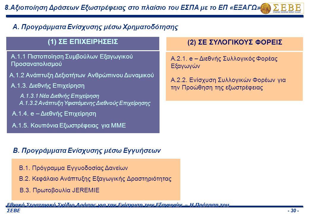 - 31 - Εθνικό Στρατηγικό Σχέδιο Δράσης για την Ενίσχυση των Εξαγωγών – Η Πρόταση του ΣΕΒΕ 9.