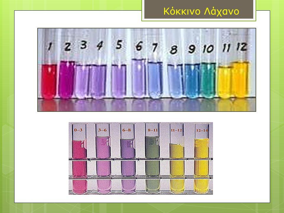 Πείραμα ΤΟ ΚΡΑΣΙ ΓΙΝΕΤΑΙ ΝΕΡΟ Όργανα – Συσκευές Αντιδραστήρια  Ποτήρι ζέσεως των 400mL Υδροχλωρικό Οξύ πυκνό  Κωνική φιάλη των 250mL (4) NaOH 0,5%w/v  Κωνική φιάλη των 500mL (1) Φαινολοφθαλεΐνη  Γυάλινη Ράβδος Ανάδευσης
