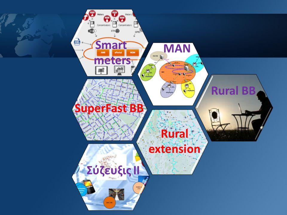 Rural extension: Πανταχού πρόσβαση 30+Mbps Που : Περιοχές χωρίς πρόσβαση σε υπηρεσίες to 30+Mbps έως το 2020, λαμβάνοντας υπόψη και τα ιδιωτικά επενδυτικά σχέδια.