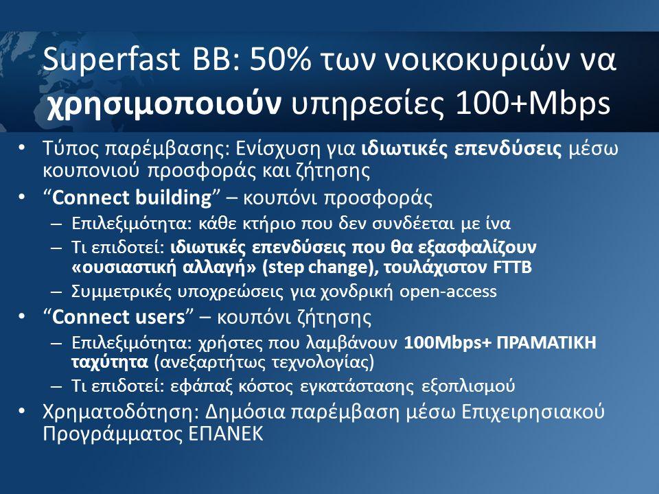 Superfast BB: Στόχευση και Προϋπολογισμός 195 M€ για ισόρροπη ενίσχυση προσφοράς και ζήτησης ανάλογα με τη δυναμική που θα διαμορφώσει η αγορά