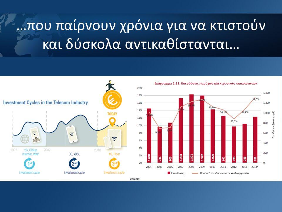 Οδηγία ΒΒ Cost Reduction Μείωση κόστους ανάπτυξης ευρυζωνικών υποδομών κατά 20 ως 30% & απλούστευση Καλύτερη χρήση υφιστάμενων υποδομών και μεγαλύτερη διαφάνεια, περιλαμβανομένου υποδομών και άλλων δικτύων κοινής ωφέλειας Καλύτερος συντονισμός των έργων πολιτικού μηχανικού Απλοποίηση των διαδικασιών αδειοδότησης Κτήρια έτοιμα για πρόσβαση internet υψηλής ταχύτητας