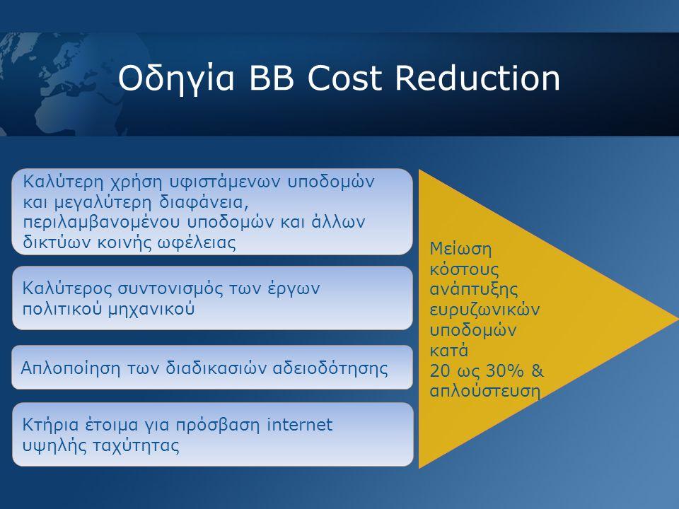 Εθνικό Σχέδιο Ευρυζωνικής Πρόσβασης Επόμενης Γενιάς (NGA) Επέκταση της κάλυψης NGA 1 και αύξηση της Ευρυζωνικής Διείσδυσης 2 είναι κρίσιμοι παράγοντες για οικονομική ανάπτυξη Η δημόσια παρέμβαση είναι κρίσιμη για ψηφιακή συνοχή (χωρική, οικονομική, ηλικιακή) Ευρυζωνικότητα: Παράγοντας ενίσχυσης επιχειρηματικότητας και δημιουργίας θέσεων εργασίας 1,2 10 1: διπλασιασμός της ταχύτητας των ευρυζωνικών συνδέσεων αυξάνει κατά 0.3% το ΑΕΠ, αύξηση κατά 10% στο ποσοστό του πληθυσμού με πρόσβαση σε FTTH οδηγεί σε 2.5 έτη σε αύξηση απασχόλησης έως 0.2% 2: αύξηση της ευρυζωνικής διείσδυσης κατά 10% οδηγεί σε αύξηση του ΑΕΠ κατά ποσοστό έως 1.5% και μείωση της ανεργίας ως 1%