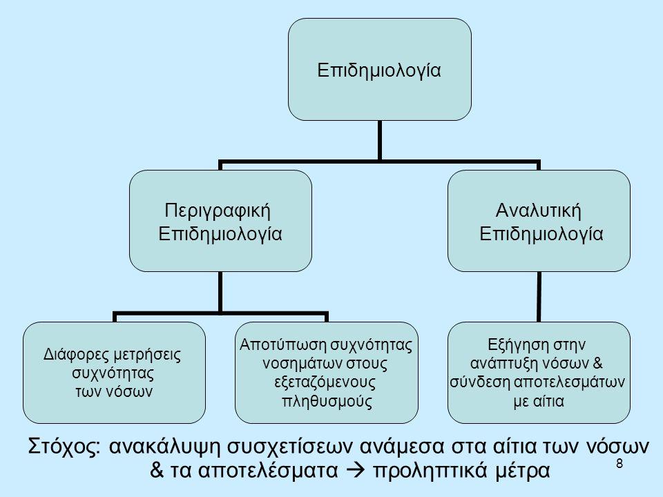 9 Δημόσια Υγεία Στενά συνδεδεμένες με την έννοια της Δημόσιας Υγείας είναι οι έννοιες της ανάπτυξης και προαγωγής της υγείας, της εκτίμησης των επιπτώσεων στην υγεία διαφόρων πολιτικών και προγραμμάτων, της διαχείρισης του κινδύνου για την υγεία, της βελτίωσης της ποιότητας των υπηρεσιών και των συνθηκών διαβίωσης, καθώς και των προτεραιοτήτων για την υγεία.