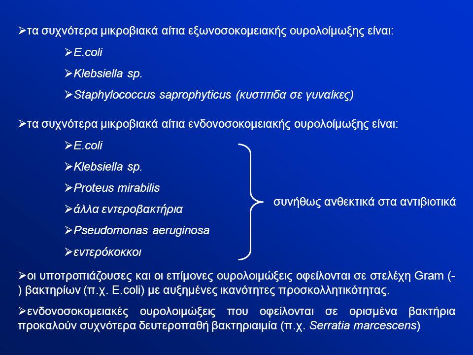  ουρολοιμώξεις στις οποίες αξιολογείται αριθμός βακτηρίων < 10 5 c.f.u /ml  νεογνά και παιδιά  καθετηριασμένοι ασθενείς  ασθενείς υπό αντιμικροβιακή αγωγή  λήψη μεγάλων ποσοτήτων υγρών  ασθενείς με απόφραξη ουροποιητικού  χρόνια νοσήματα που προδιαθέτουν σε ουρολοιμώξεις:  σακχαρώδης διαβήτη  υπερτροφία προστάτη