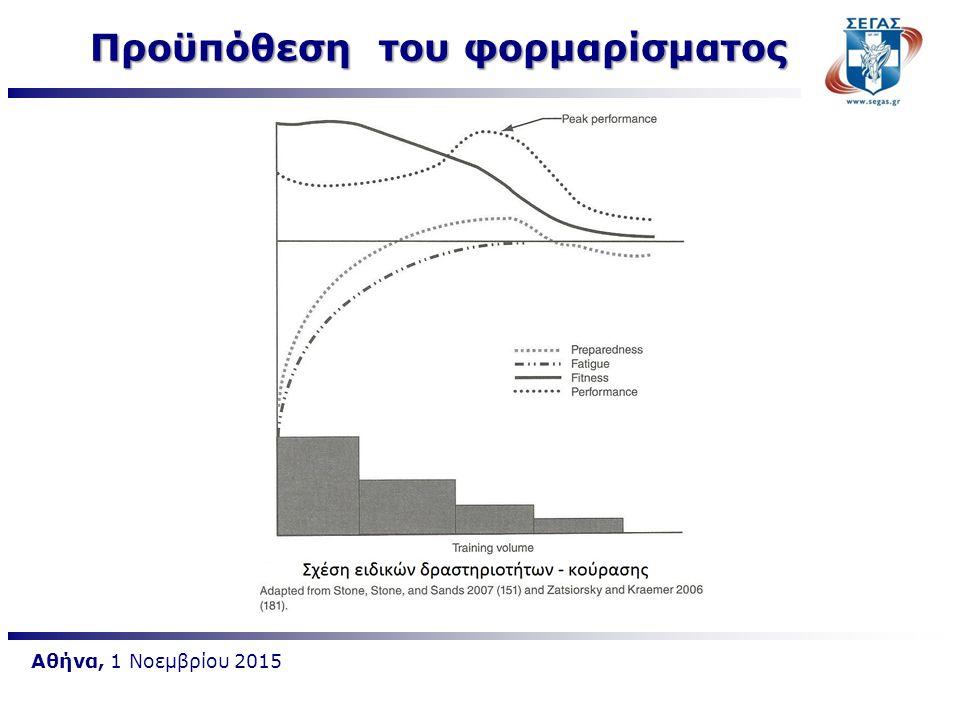  Η κατάλληλη εφαρμογή του φορμαρίσματος υπογραμμίζεται από τη σχέση μεταξύ της κόπωσης και της ειδικής δραστηριότητας  Τα προπονητικά προγράμματα που βελτιώνουν την ετοιμότητα του αθλητή βελτιώνουν στο μέγιστο τις ειδικές δραστηριότητες και ελαχιστοποιούν την κόπωση Αθήνα, 1 Νοεμβρίου 2015 Προϋπόθεση του φορμαρίσματος
