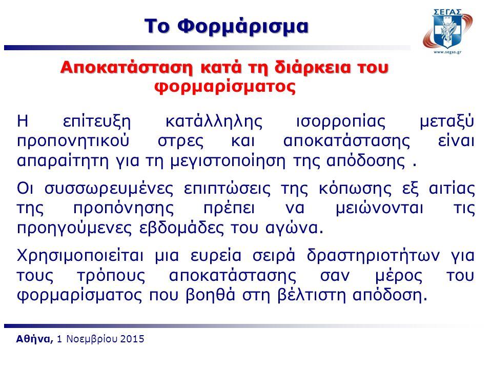 Αθήνα, 1 Νοεμβρίου 2015 Η μεγάλης διάρκειας κόπωση κατά τη διάρκεια του φορμαρίσματος προκαλεί  μυϊκούς τραυματισμούς  καθυστερημένη εκδήλωση μυϊκής δυσκαμψίας (DOMS)  ανισορροπία του αυτόνομου νευρικού συστήματος (ANS) Το Φορμάρισμα Αποκατάσταση κατά τη διάρκεια του Αποκατάσταση κατά τη διάρκεια του φορμαρίσματος