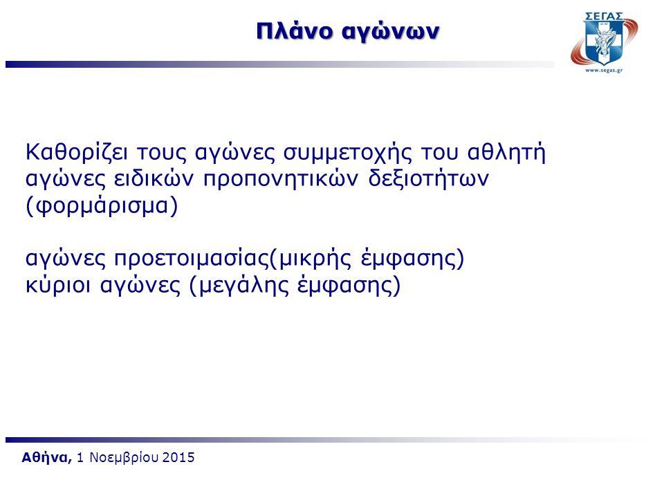 Αθήνα, 1 Νοεμβρίου 2015 Πλάνο αγώνων Κύρια λάθη πλάνου αγώνων 1.