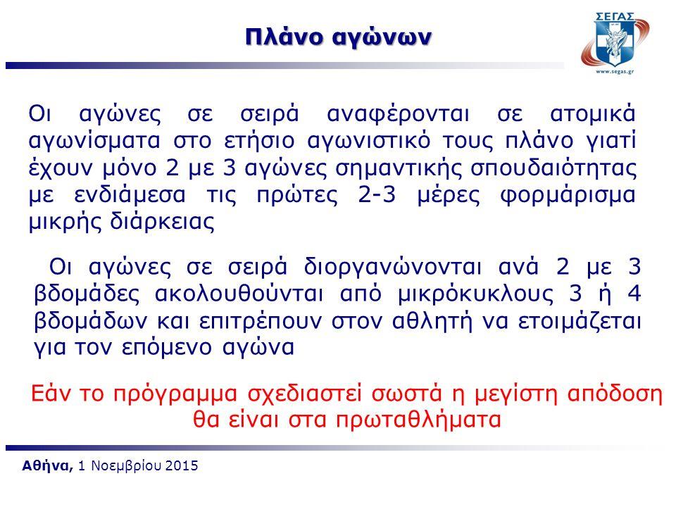 Αθήνα, 1 Νοεμβρίου 2015 Πλάνο αγώνων Καλεντάρι αγώνων με έμφαση στην προετοιμασία και κορυφώσεις Μικρότερης σημασίας πανελλήνιο πρωτάθλημα (σημαντικοί αγώνες) Εξειδικευμένοι αγώνες παγκόσμιο πρωτάθλημα (σημαντικοί αγώνες )