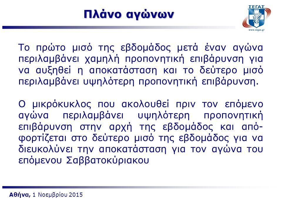 Αθήνα, 1 Νοεμβρίου 2015 Ο καθορισμός της συχνότητας των αγώνων είναι πολύπλοκος 1.