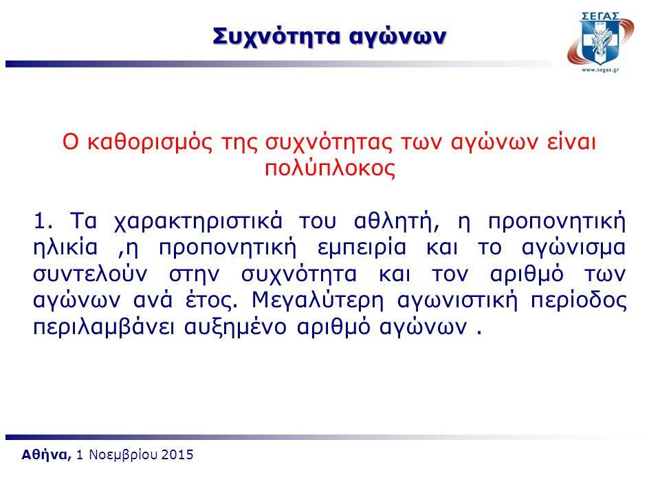 Αθήνα, 1 Νοεμβρίου 2015 Ο καθορισμός της συχνότητας των αγώνων είναι πολύπλοκος 2.Τα χαρακτηριστικά του αγωνίσματος.