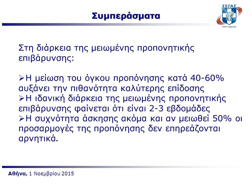 Αθήνα, 1 Νοεμβρίου 2015  Ο αθλητής δεν επιτυγχάνει την καλύτερη επίδοση σε όλους τους αγώνες  Το προπονητικό πλάνο περιλαμβάνει 2-4 σημαντικούς αγώνες  Ανάμεσα σε σημαντικής σπουδαιότητας Αγώνες να υπάρχει επαρκής περίοδος αποκατάστασης  Η στρατηγική του φορμαρίσματος μπορεί να βελτιώσει την επίδοση κατά 3%  Το φορμάρισμα διαρκεί τουλάχιστον 8-14 ημέρες Εάν η προπονητική επιβάρυνση είναι υπερβολική θα χρειαστεί μεγαλύτερης διάρκειας περίοδος φορμαρίσματος Συμπεράσματα