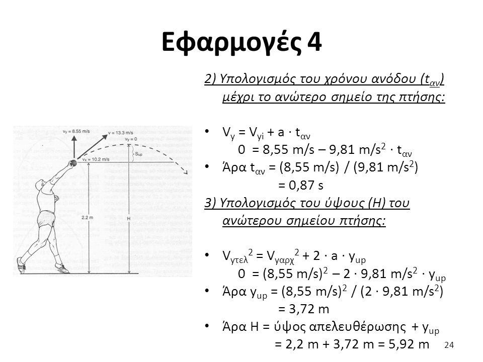 Εφαρμογές 5 4) Υπολογισμός του χρόνου καθόδου (t καθ ) από το ανώτερο σημείο πτήσης μέχρι το έδαφος: y = (V yαρχ · t) + 1/2 · a · t καθ 5,92 = 0 + 1/2 · 9,81 m/s 2 · t καθ Άρα t καθ = 1,10 s 5) Υπολογισμός του συνολικού χρόνου πτήσης (t πτ ): t πτ = t αν + t καθ = 0,87 s + 1,10 s = 1,97 s 5) Υπολογισμός του βεληνεκούς: Βεληνεκές = Vx · t πτ = 10,19 m/s · 1,97 s = 20,27 m 25
