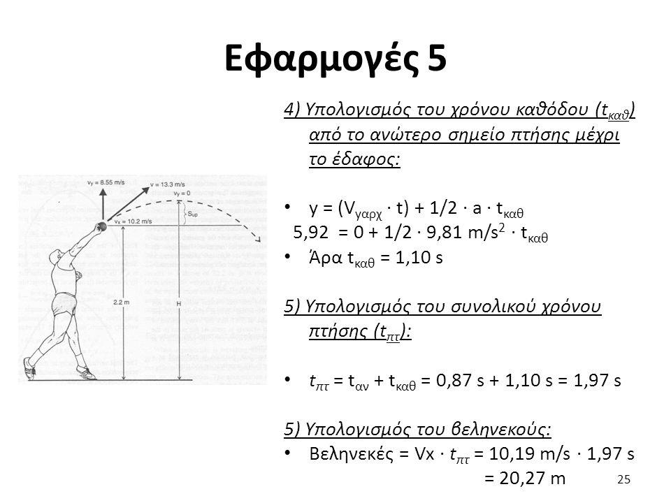 Θέματα για συζήτηση ή μελέτη Ένας αθλητής του τραμπολίνο αναπηδά κατακόρυφα με αρχική ταχύτητα 9,2 m/sec.