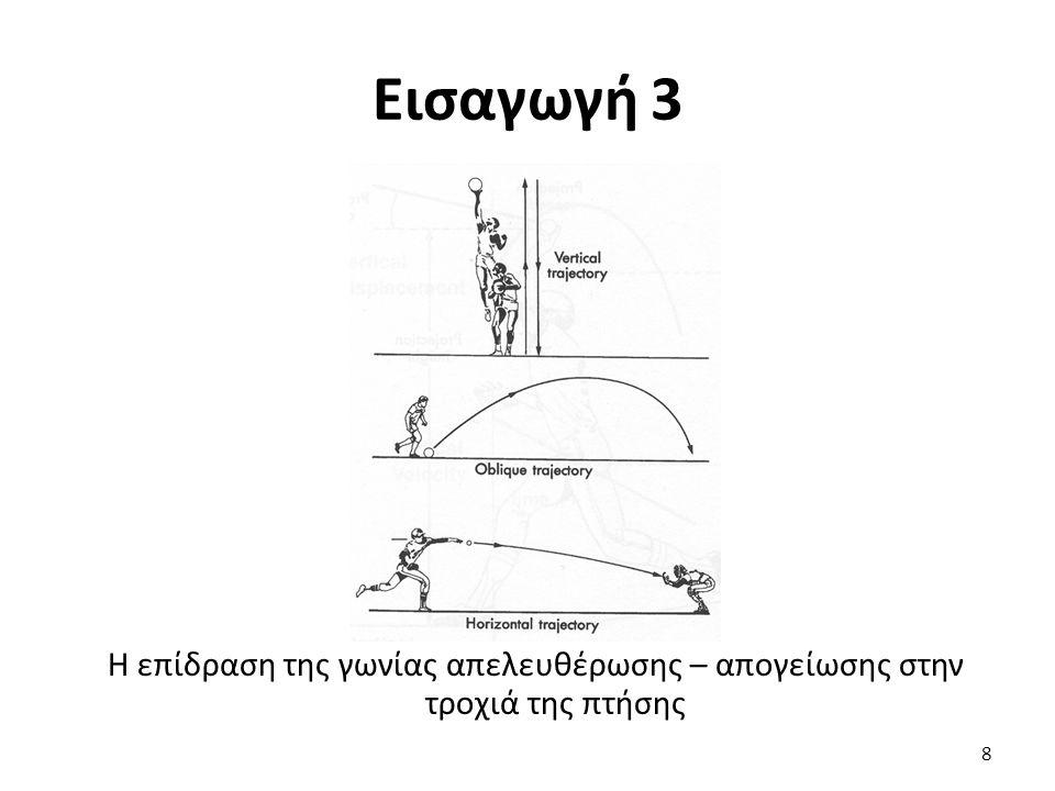 Ελεύθερη πτώση 1 Όταν ένα σώμα λόγω του βαρυτικού πεδίου πέφτει προς τα κάτω, χωρίς την αντίσταση του αέρα, υπόκειται μόνο στην επιτάχυνση της βαρύτητας και εκτελεί ομαλά επιταχυνόμενη κίνηση.