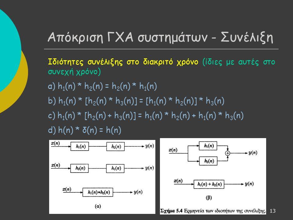 14 Σχέση εισόδου-εξόδου (συνέλιξη): απόρροια της μνήμης του συστήματος, η οποία εκφράζεται μέσω της κρουστικής απόκρισης Έστω σύστημα με h(k) = 0, k < 0, που ξεκινάει από ηρεμία.