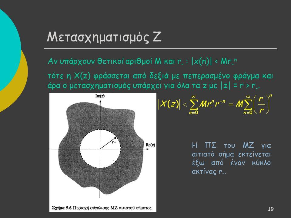 20 2η περίπτωση: x(n) = 0, για n ≥ 0, (σήμα αντιαιτιατό) Η συνθήκη της απόλυτης αθροισιμότητας εξασφαλίζεται αν  x(-n)  < Mr + -n Μετασχηματισμός Ζ Η ΠΣ είναι το εσωτερικό ενός κύκλου ακτίνας r +, δηλαδή  z  < r +.