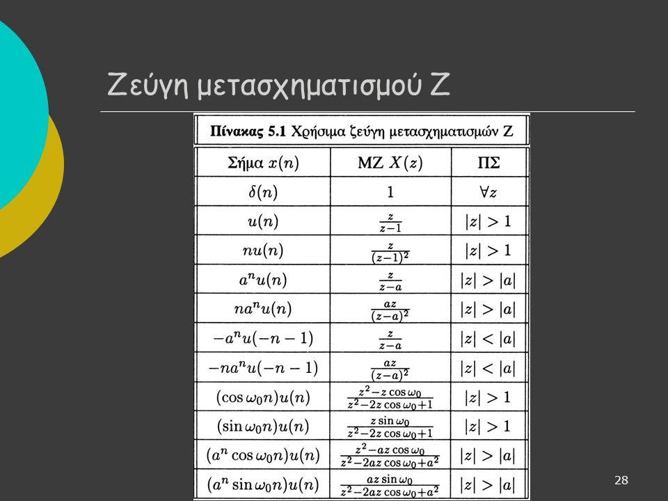 29 όπου C μια κλειστή διαδρομή στο επίπεδο z, που περικλείει την αρχή των αξόνων.