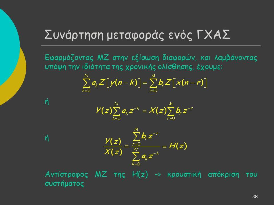 39 Συνάρτηση μεταφοράς ενός ΓΧΑΣ Επιλογή ΠΣ: εξαρτάται από τους περιορισμούς που επιβάλλουμε στο σύστημα Έστω ότι η Η(z) έχει τρεις πόλους (Ν=3).