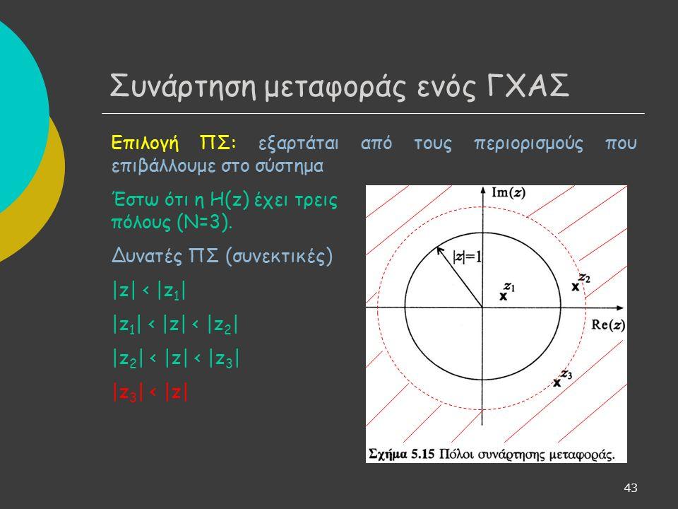 44 Συνάρτηση μεταφοράς ενός ΓΧΑΣ Σύστημα αιτιατό:  z 3   <  z  Για αιτιατές ακολουθίες η ΠΣ εκτείνεται μέχρι το ∞.