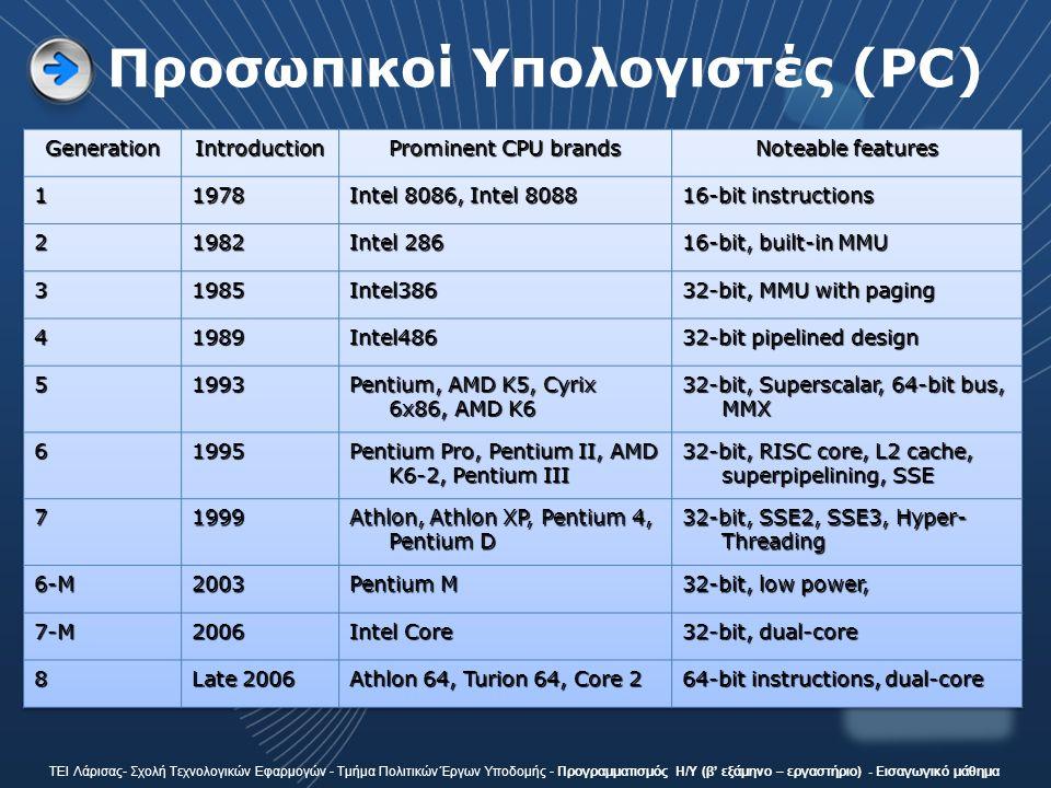 Εξαρτήματα Η/Υ Υλικό (Hardware) ΚεντρικόΠεριφερειακό Περιφερειακή μνήμη Ελεγκτές συσκευών Ολοκληρωμένα ελέγχου Μητρική Πλακέτα (motherboard) Επεξεργαστής (CPU) Κεντρική μνήμη ROMRAM Συσκευές εισόδου-εξόδου Πληκτρολόγιο Σκληρός Δίσκος CD-ROM Οθόνη ΤΕΙ Λάρισας- Σχολή Τεχνολογικών Εφαρμογών - Τμήμα Πολιτικών Έργων Υποδομής - Προγραμματισμός Η/Υ (β' εξάμηνο – εργαστήριο) - Εισαγωγικό μάθημα