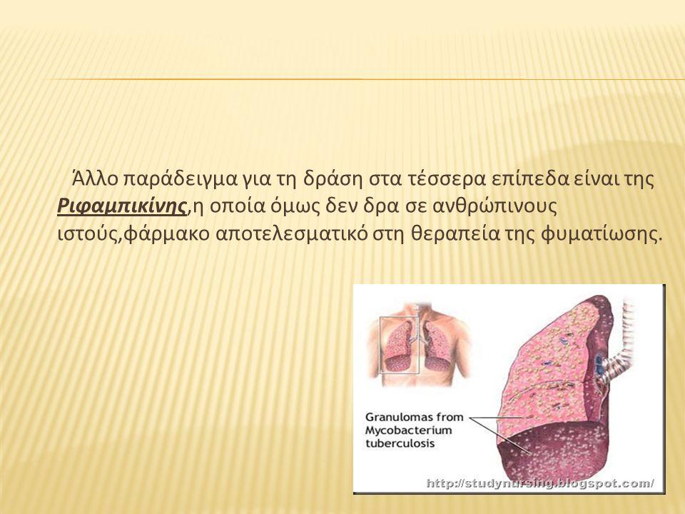  Σε επίπεδο συστήματος η ριφαμπικίνη αποτρέπει την σταδιακή έκπτωση της αναπνευστικής λειτουργίας.