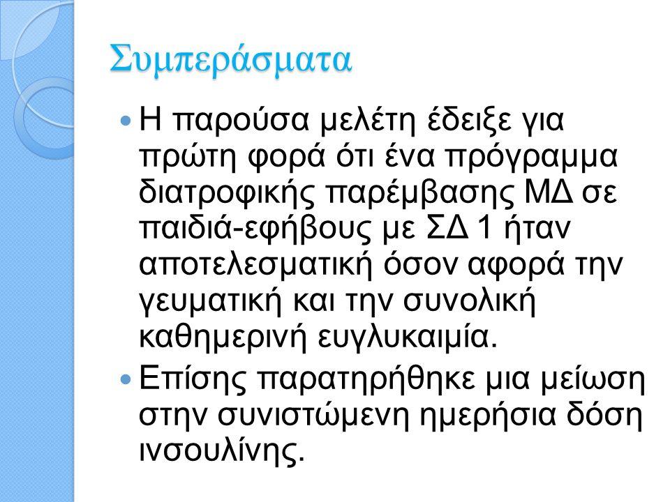 Συμπεράσματα Οι νέοι με ΣΔ1 που ακολουθούν μια διατροφή μεσογειακού τύπου βελτιώνουν την γλυκαιμία και μειώνουν τις ημερήσιες απαιτήσεις σε ινσουλίνη Υιοθετώντας μια διατροφή που περιέχει τρόφιμα από την πυραμίδα της ΜΔ θα βοηθήσει στην διατήρηση της μακροχρόνιας ευγλυκαιμίας(HbA1c) και θα μειώσει τον κίνδυνο από μακροχρόνιες επιπλοκές.