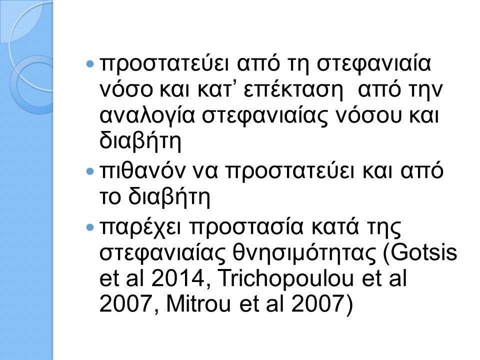 ΜΔ έχει αναφερθεί ως μια βέλτιστη διατροφή για την διατήρηση της καλής υγείας για τον ΣΔ 2, η επίδρασή της σε παιδιά-εφήβους με ΣΔ 1 δεν έχει αξιολογηθεί Nέες κατευθυντήριες οδηγίες του Αμερικανικού Διαβητολογικού Συλλόγου τον Ιανουάριο του 2014 συνιστούν την ΜΔ για τη διαχείριση του ΣΔ 1