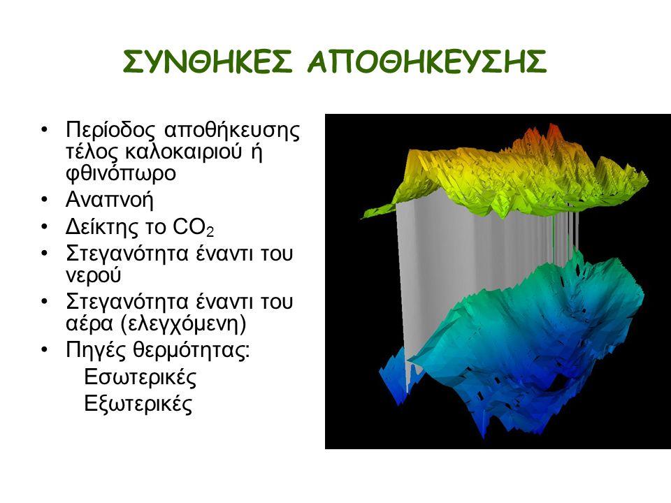 ΔΥΝΑΤΟΤΗΤΕΣ ΑΠΟΘΗΚΗΣ - Ελέγχει το φυσικό αερισμό.- Ελέγχει τον τεχνητό αερισμό.