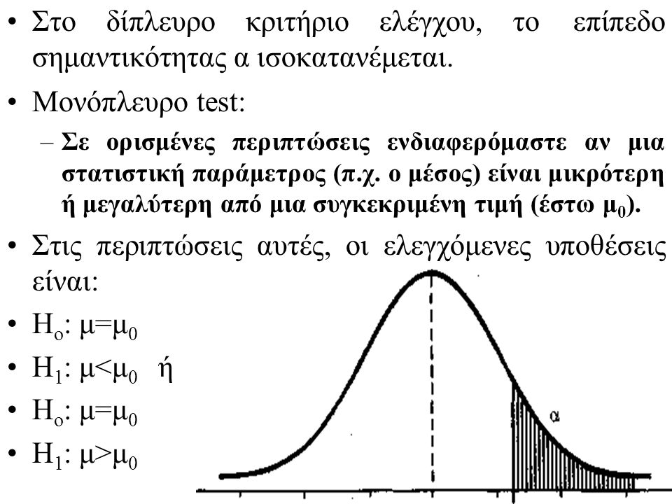 Στο δίπλευρο κριτήριο ελέγχου, το επίπεδο σημαντικότητας α ισοκατανέμεται.